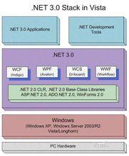 多可文档管理软件-API开发接口1.0正式版
