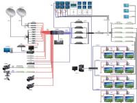 有线电视用户综合管理系统2007