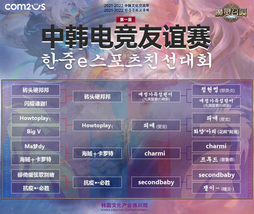 第一届中韩电竞友谊赛 两国实力选手成功进入决赛