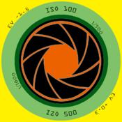 EV對照表 2.0