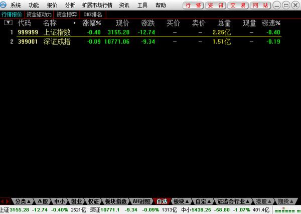 东兴证券融资融券专用版