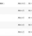 听过很多流行歌苏谭谭版_流浪苏谭谭在线下载地址